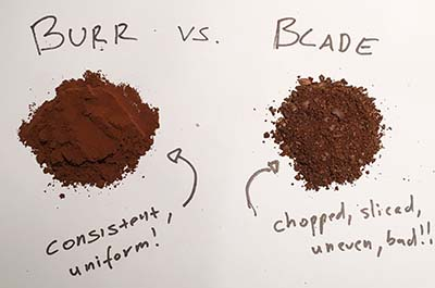 An image showing the results of a burr versus blade grinder