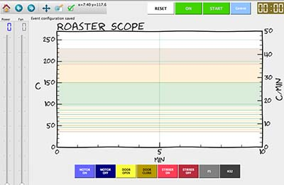 An image custom roasting profiles from Hottop KN-8828B-2K+'s open-source software